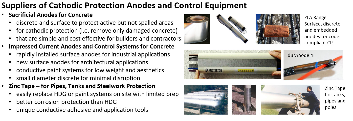 Suppliers of Cathodic Protection Anodes and Control Equipment